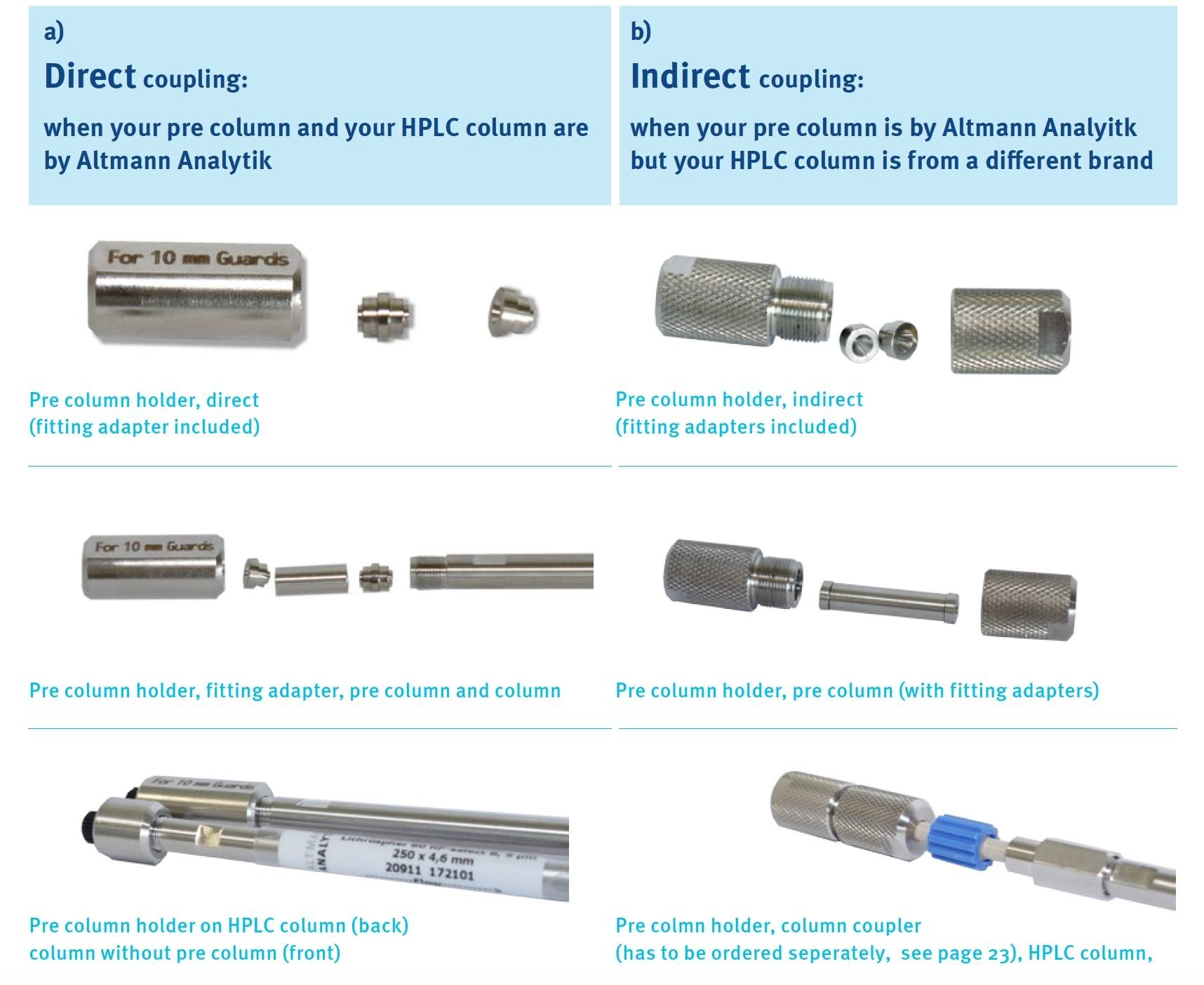 Precolumns and Guard Columns for HPLC | analytics-shop com